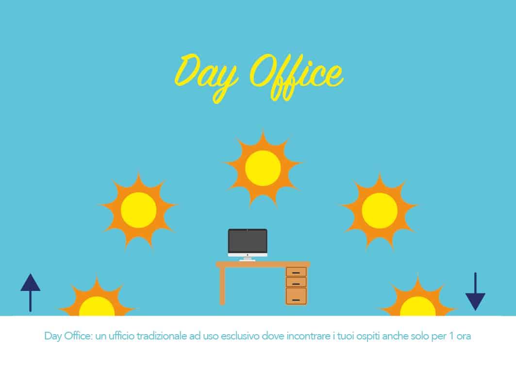 Pacchetto day office da 10 20 o 30 ore pick center for Day office roma